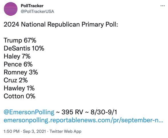 2024 National Republican Primary Poll